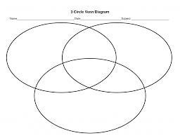 A Blank Venn Diagram Template Venn Diagram 3 Circles Great Installation Of Wiring Diagram