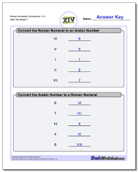 Roman Numerals 1 To 50 Chart Roman Numeral Worksheets