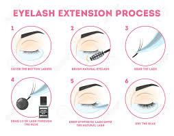 Fake Eyelash Size Chart Eyelash Extension Guide For Woman Infographic With Eyelashes