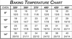 Dutch Oven Temp Chart Dutch Oven Cooking