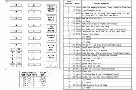 98 f150 fuse diagram basic guide wiring diagram \u2022 1998 ford f 150 under hood fuse box diagram 98 ford f150 fuse diagram 1 photoshot classy under dash box and rh tunjul com 98 f150 fuse and relay diagram 1998 f150 fuse diagram