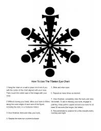 Tibetan Eye Chart How To Improve Eyesight Using A Tibetan Eye Chart Forums