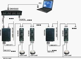 free shipping hot sale rgbw dmx decoder 4ch dmx512 led driver rgbw DMX Wiring Diagram 3 to 5 Pin dmx 512 control signal connection