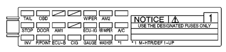 pontiac vibe 2004 fuse box diagram auto genius pontiac vibe 2004 fuse box diagram