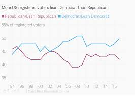 There Are Fewer Republicans For Donald Trump Than You Think