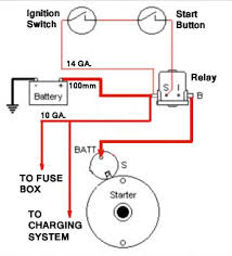 churchfield racing Ford Ranger Starter Relay Wiring Ford 460 Starter Solenoid Wiring Diagram #23