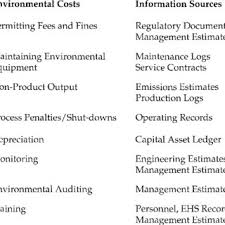 Sample Of Strength And Weaknesses Strengths And Weaknesses Of The Accounting System Download