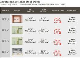 industrial garage door dimensions. Impressive Garage Door Dimensions With Roller Doors Industrial