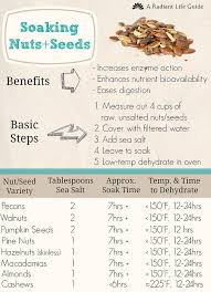 Soak And Sprout Chart Thats Nuts A Complete Guide To Soaking Nuts And Seeds