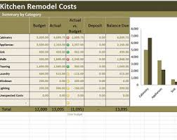 Kitchen Remodel Costs Calculator Excel Template, Renovation Cost vs. Budget  Tracker
