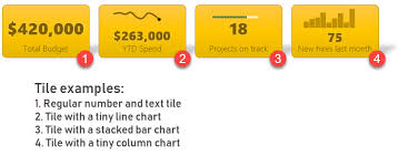 How To Create Excel Dashboard Tiles Here Is A Step By Step
