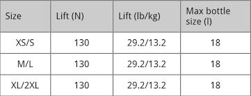 Scubapro Hydros Pro Size Chart Scubapro Litehawk Lucas Divestore