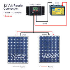 solar panel diagrams connecting solar pv panels in series · solar panels in parallel