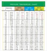 Fahrenheit To Celsius Chart Calculator Conversion Chart Celsius To Degrees Degrees Celsius To