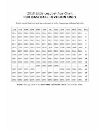 Little League Baseball Age Chart 2014 Bayshore Sports And Recreation Powered By Sportssignup Play