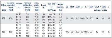 Iso 2768 M Tolerance Chart Iso 2768 Mk