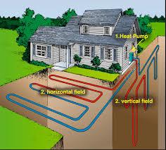 residential geothermal heat pump. Fine Heat Geothermal And Residential Geothermal Heat Pump Renewable Energy World