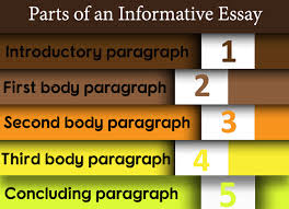 informative essay definition structure writing ideas parts of informative essay