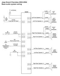 jeep grand cherokee wiring diagram wiring diagrams jeep grand cherokee wj stereo system wiring diagrams diagram