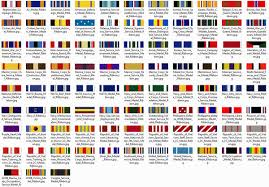 Us Military Order Of Precedence Us Military Medals