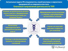 Презентация на тему Актуальные задачи pr специалистов служб  22 22 Актуальные
