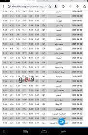 موعد آذان الفجر الخميس 22-4-2021 فى مصر