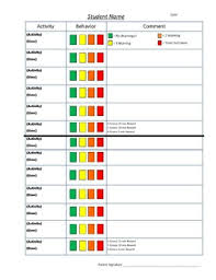 Behavior Chart For Expected And Unexpected Behavior