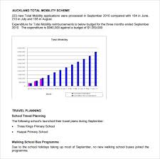 16+ Sample Business Reports Samples, Examples, Templates | Sample ...