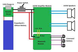 F3FR4V3HU844PPP.MEDIUM make a solar bluetooth speaker (homebrew big jambox) 15 steps on bluetooth wiring diagram