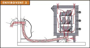 kiln vent guide how and why to vent your kiln diagram of envirovent kiln vent