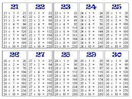 26 Studious Multiplication Tables From 1 To 50 Pdf