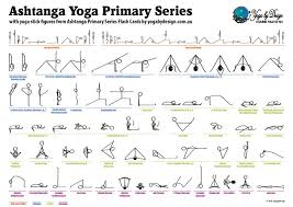 ashtanga primary series sequence sheet with yoga stickmen learn how to draw the yoga stick