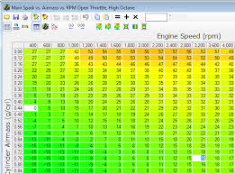 E85 Afr Chart High Hp E85 Turbo Tune Ls1tech Camaro And Firebird Forum