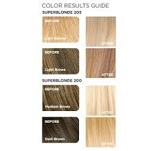 Loreal Hicolor Colour Chart Loreal Hicolor Blonde Color Chart Www Bedowntowndaytona Com