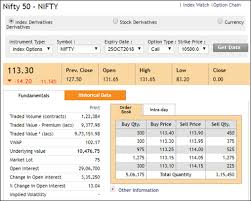 How Do You Calculate Profit And Loss In Nifty Options