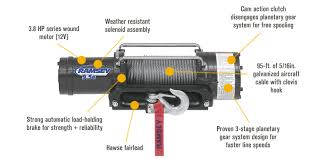 ramsey winch wiring diagram images ramsey winch wiring ramsey 8500 lb winch wiring diagram wire and