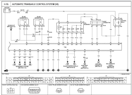 im working on kia optima vin knagd126345302592 and i need a kia sorento electrical diagram at Kia Spectra Wiring Diagram