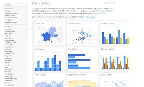 16 Faithful Create Chart In Html