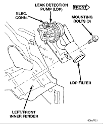 wiring diagram for swisher wiring printable wiring diagram 2014 jeep wrangler fuel filter 2009 jeep wrangler fuel filter lawn tractors wiring diagram