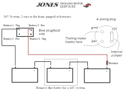in fisher snow plow wiring diagram minute mount installation in fisher snow plow wiring diagram minute mount installation instructions fisher minute mount 2