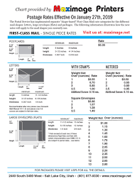 Postage Rates 2019 Chart Free Postage Chart Maximage Printers