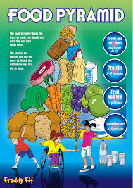 Health And Fitness Posters Magdalene Project Org