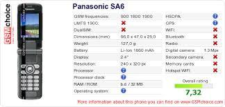 Panasonic SA6 technical specifications ...