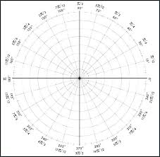 Polar Graphing Paper One Response To Make Your Own Graph Paper 4 Per