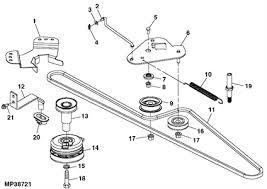 wiring diagrams for john deere la145 fixya how to replace drive belt on la145