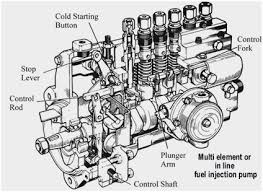 cat engine diagram wonderfully cat 3126 parts diagram wiring diagram cat engine diagram best caterpillar 3208 injection pump leaking fuel injector pump of cat engine diagram