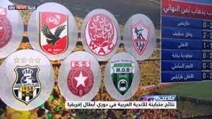 دوري أبطال إفريقيا.. نتائج متباينة للعرب - YouTube