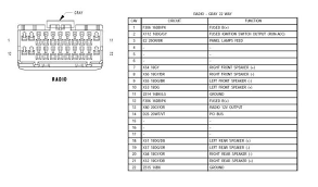 2006 jeep wrangler 7 speaker wiring diagram wiring diagram center console subwoofer wiring help jeep wrangler forum