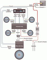 amplifier wiring diagram wiring diagrams amplifier wiring diagram 15