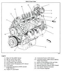 1997 buick lesabre engine diagram data diagram schematic engine diagrams 1997 buick lesabre 3 8l wiring diagram paper 1997 buick lesabre engine diagram